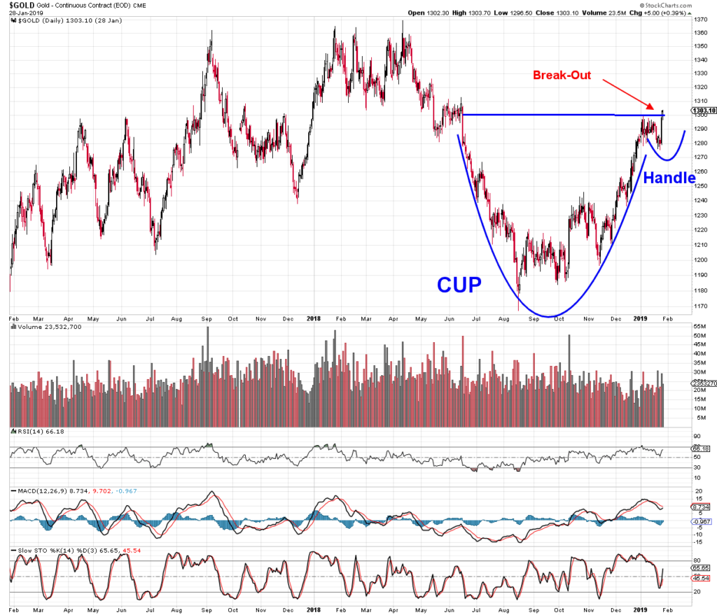 gold cup and handle
